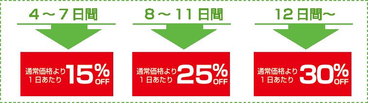 ren_graph